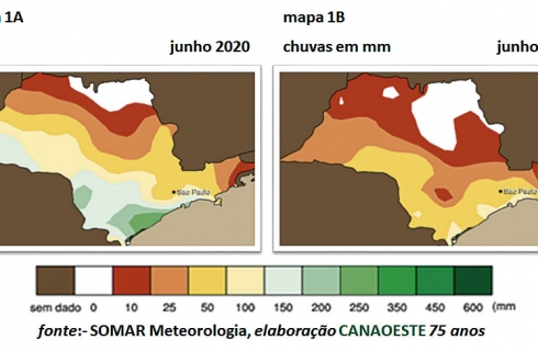Chuvas de junho de 2020 & previsões para agosto a outubro
