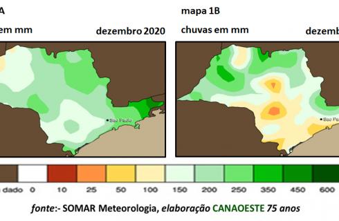 Chuvas de Dezembro de 2020 & previsões para Fevereiro, Março e para Abril 2021