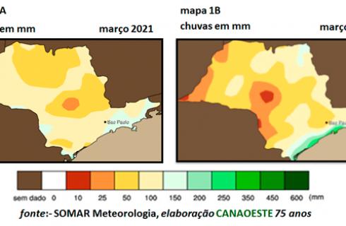 Chuvas de março e abril de 2021 e previsões para  maio e junho
